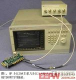 获得信号完整性的测量技术