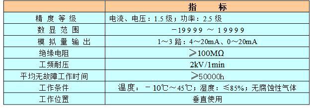 电流电压表型号大全