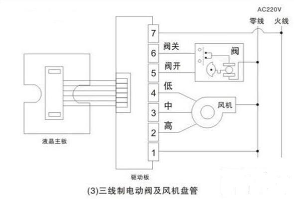 工具/原料 电子温控器 参考方法 无意中得到了一个电子温控器,电子温控器主要是用在有加热部件的机器或者家用电器中,机器用的比较多,我要介绍的就是用于机械的温度控制的  既然没接触过就得小心的研究下自带的电原理图,发现还能凑合看懂,又仔细研究了了下接线端对比了下  根据自带电原理图画出接线原理图准备试验一下看是否分析的正确  找出工具,螺丝刀,