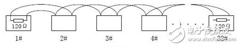RS485通讯的正确接线方式介绍
