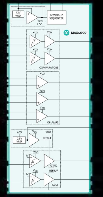 Maxim发布小尺寸、低功耗4-20mA传感器变送器,有效提高工业自动化系统精度