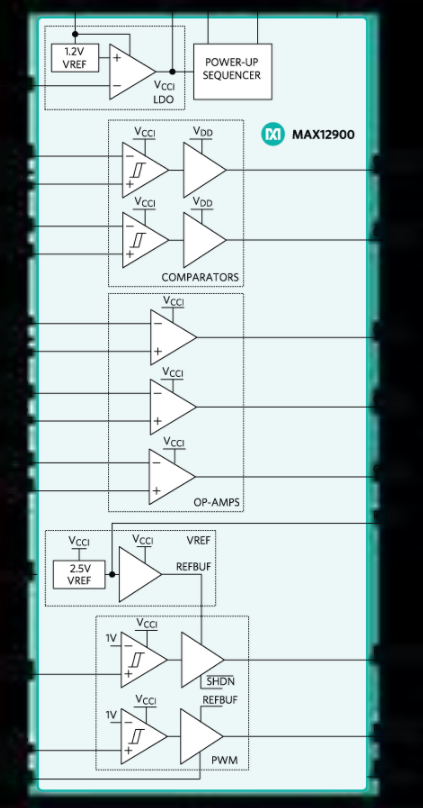 Maxim发布小尺寸、低功耗4-20mA传感器变...