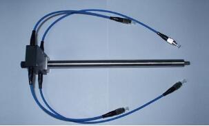 什么是光纤传感器_光纤传感器分类