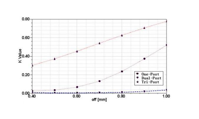 基于Ka波段的滤波器_混频器_天线设计等设计汇总