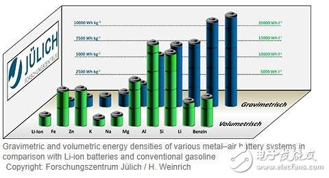 回顾2017年各院校电池技术的研发动态