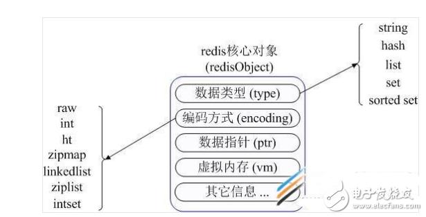 redis应用场景及实例