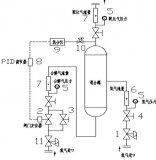 PID调节器在氢氮自动配比系统中的应用