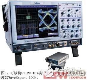 图3可以将ST-20TDR模块用于LeCroy的顶级采样示波器WaveExpert100H