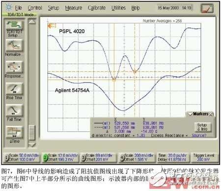 图7图6中导线的影响造成了阻抗值图线出现了下降形状使用9秒的脉冲发生器可产生图7中上半部分所示的曲线图形示波器内部的脉冲发生器可产生下半部分的图形