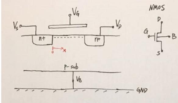 MOS管模型分类 NMOS的模型图详解