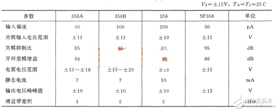 lf356调零电路(六款模拟电路设计原理图详解)