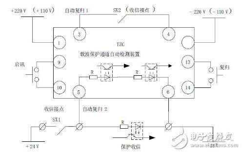 装置端子接线 - 闭锁式载波保护通道自动检测装置设计