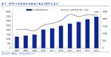 半导体新霸主将是第三次产业转移的中国芯片产业