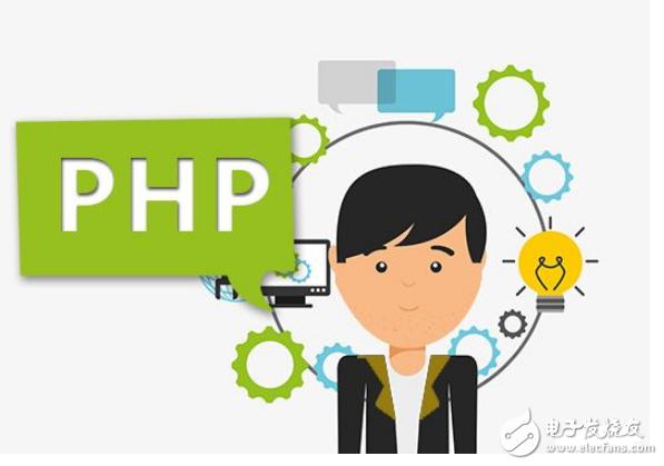 什么是php技术_php系统开发技术规范