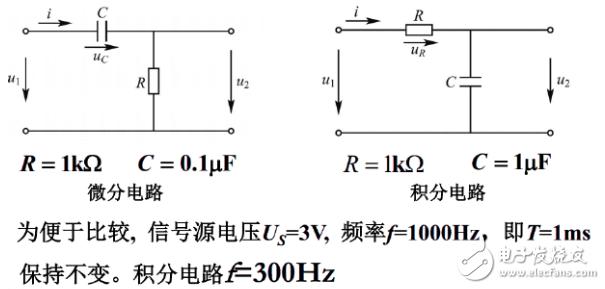 一阶rc电路的暂态响应实验报告分析图片