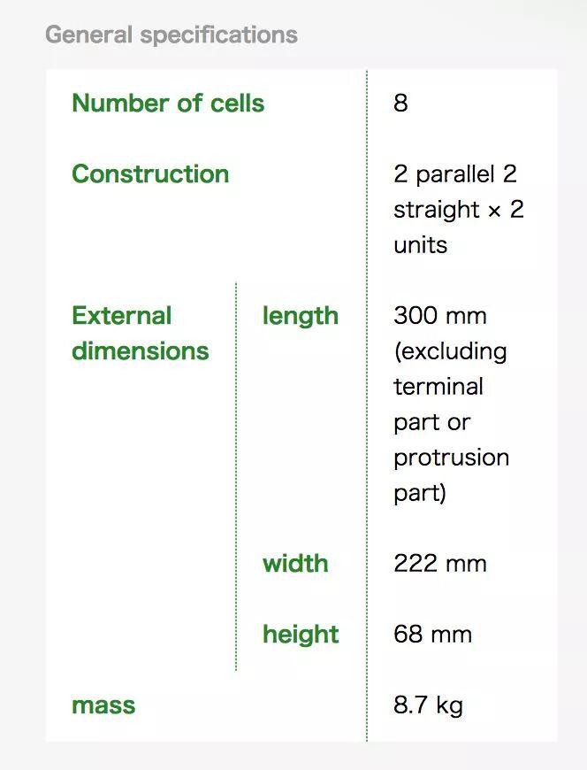 新款日产Leaf电池能量密度参数曝光