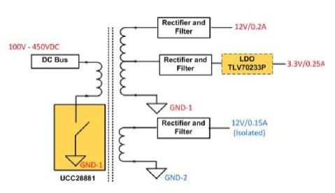 大联大世平集团推出基于TI产品的物联网功率解决方案