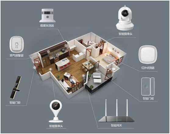 安防与监控应用传感器市场迎来了发展的春天