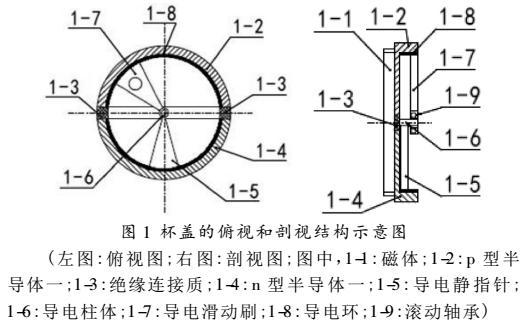 一种基于自发电温控杯的设计