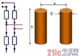 优化导通孔高速串联应用的信号完整性设计