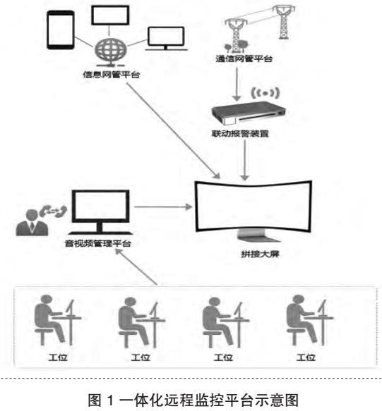 嵌入式单片机系统在图像采集中的运用