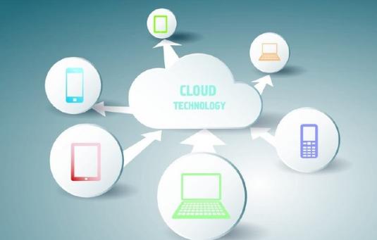 什么是云计算概念
