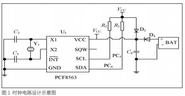 单片机的无线传感网络通信模块设计