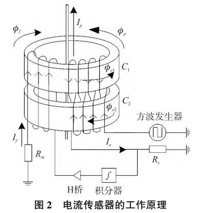 一种具有交叉缠绕激励绕组的磁通门电流传感器