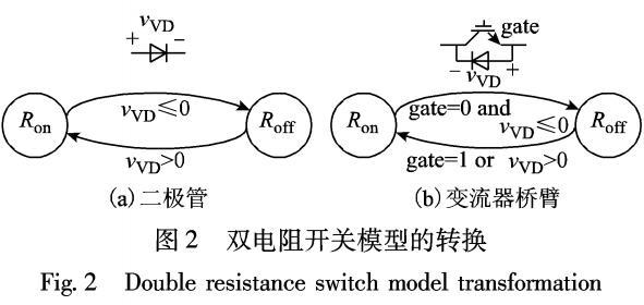 面向微电网实时仿真的分块分层并行算法