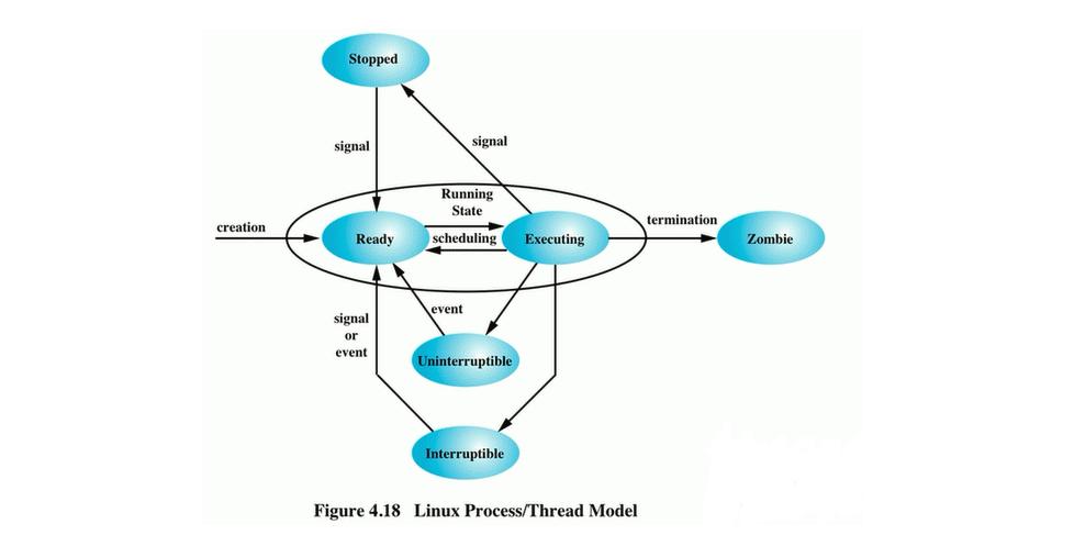 CPU的核心数、线程数的关系和区别