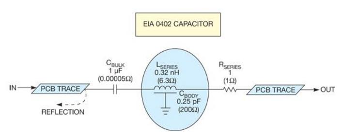 隔直电容的作用及原理
