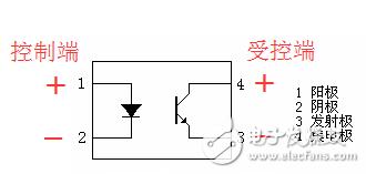 817c光耦中文资料介绍