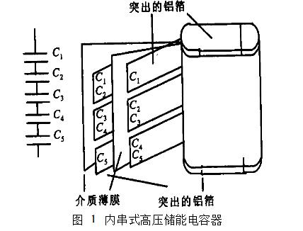 脉冲电容原理与高储能密度脉冲电容器的研究