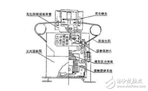 切换电容器交流接触器工作原理