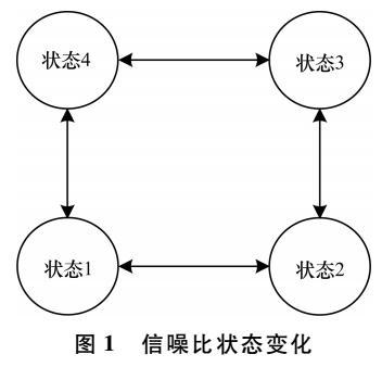 融合网络的多路径Bandit优化算法