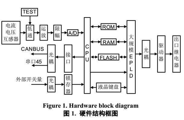 基于DSP技术的低频减载装置