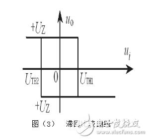 运放方波发生器电路图(三款经典电路图分享)