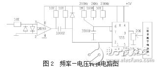 基于ICL7107的数显低频频率计设计