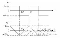 积分运算电路的设计方法详细介绍