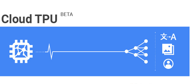 谷歌出手AI芯片和公有云市场 TPU首次对外全面...