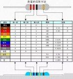 39种电子元件检验要求与方法