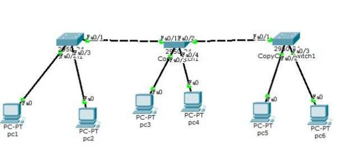如何设置虚拟局域网_虚拟局域网的划分方式