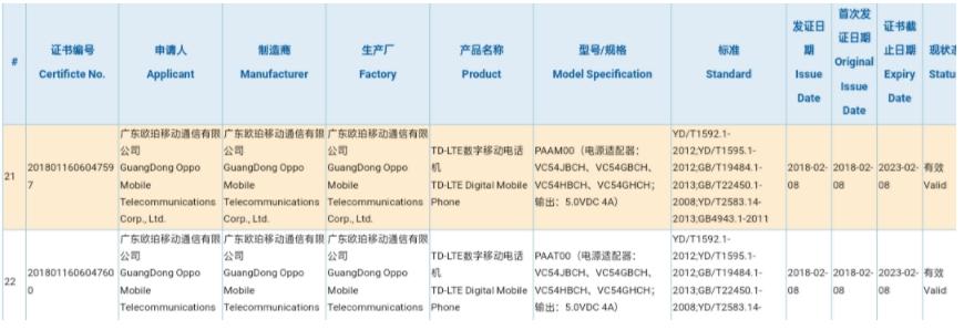 OPPO异形全面屏获3C认证 或首发骁龙670