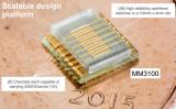 新创物联网MEMS静电开关方案