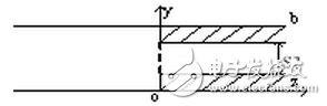 加载周期性脊波导的E面滤波器