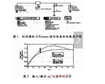 低噪声放大器的两种设计方法与低噪声放大器设计实例
