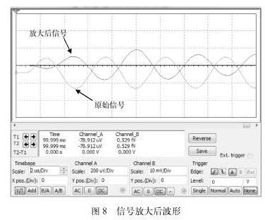 电荷放大器仿真和设计