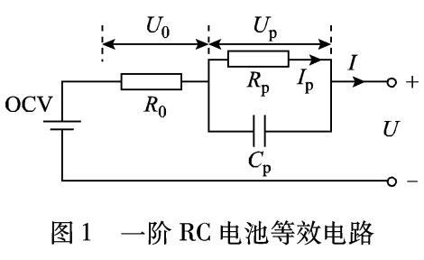 电动汽车动力电池温度估计