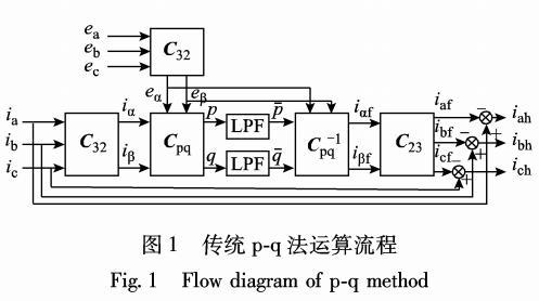 有源电力滤波器补偿电流检测