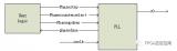 低成本FPGA中实现动态相位调整方案